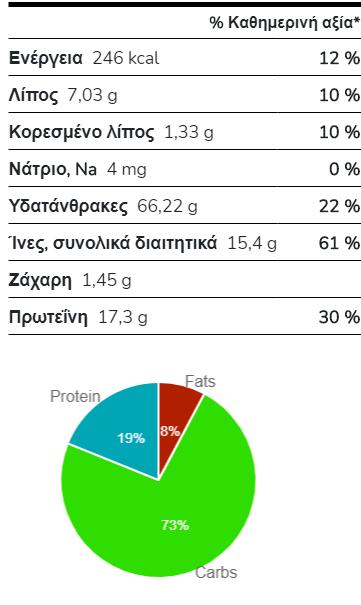 Πίτουρο βρώμης 100g